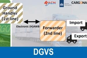 DGVS Logo